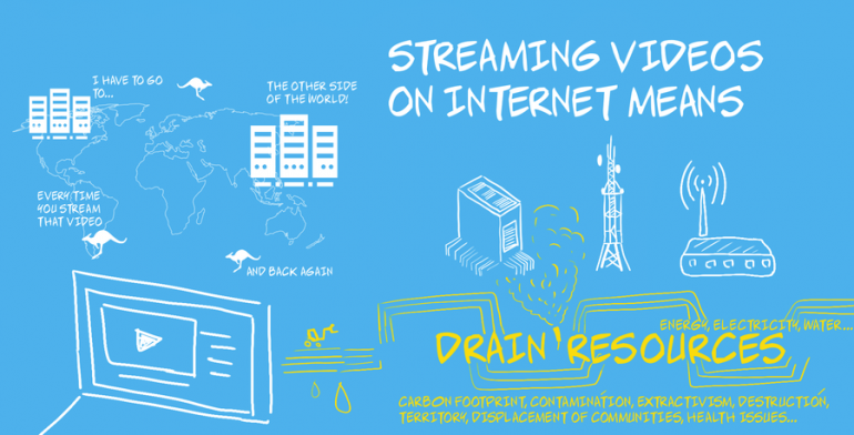 Streaming videos on Internet drain resources