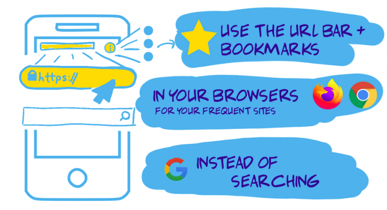 USE DIRECT LINKS AND BOOKMARKS
